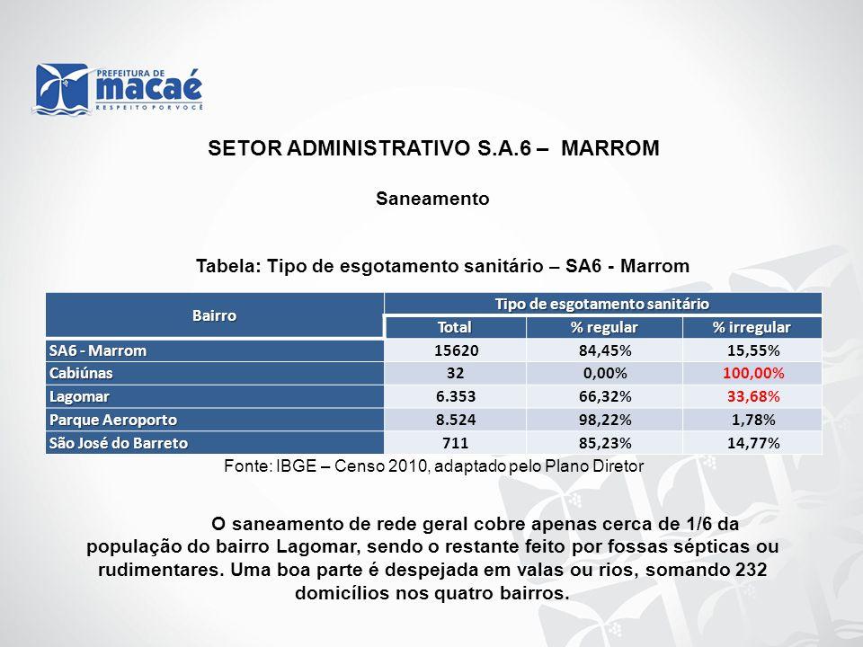 Saneamento Tabela: Tipo de esgotamento sanitário – SA6 - Marrom Fonte: IBGE – Censo 2010, adaptado pelo Plano Diretor O saneamento de rede geral cobre