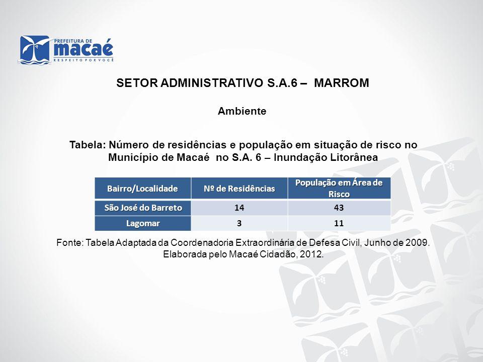 Ambiente Tabela: Número de residências e população em situação de risco no Município de Macaé no S.A. 6 – Inundação Litorânea Fonte: Tabela Adaptada d