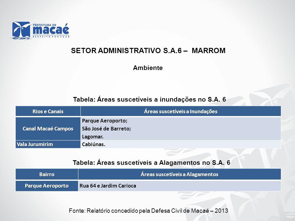 Ambiente Fonte: Relatório concedido pela Defesa Civil de Macaé – 2013 Tabela: Áreas suscetíveis a inundações no S.A. 6 SETOR ADMINISTRATIVO S.A.6 – MA