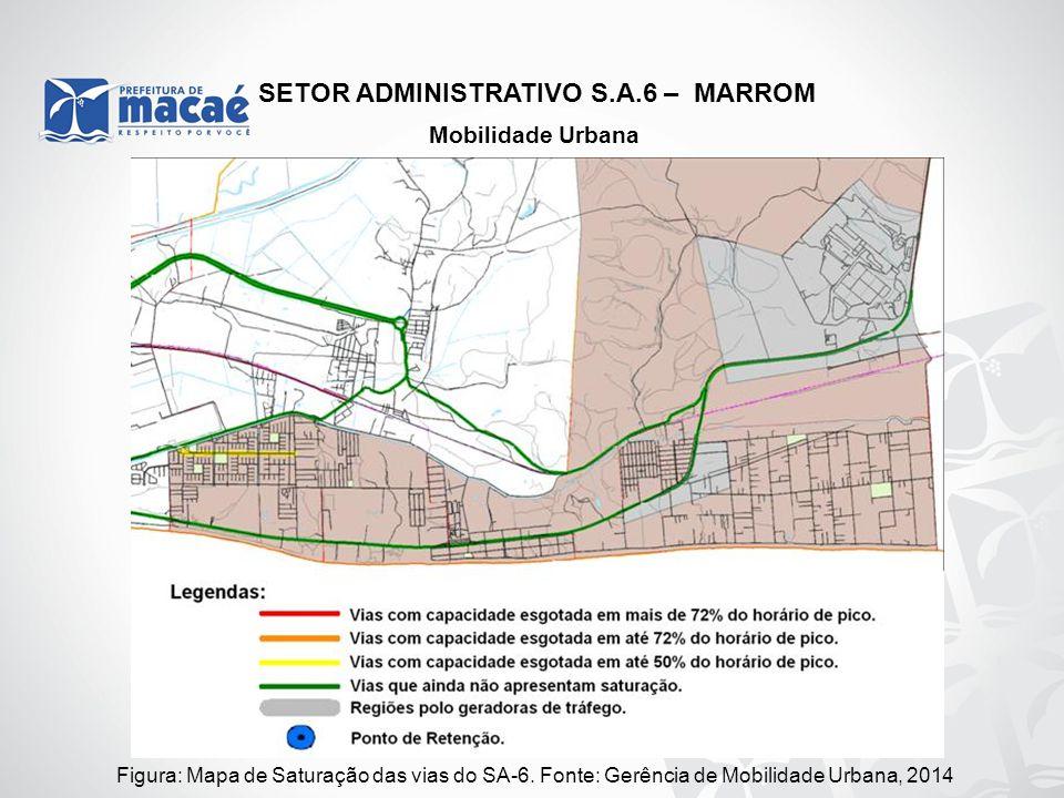 SETOR ADMINISTRATIVO S.A.6 – MARROM Mobilidade Urbana Figura: Mapa de Saturação das vias do SA-6. Fonte: Gerência de Mobilidade Urbana, 2014