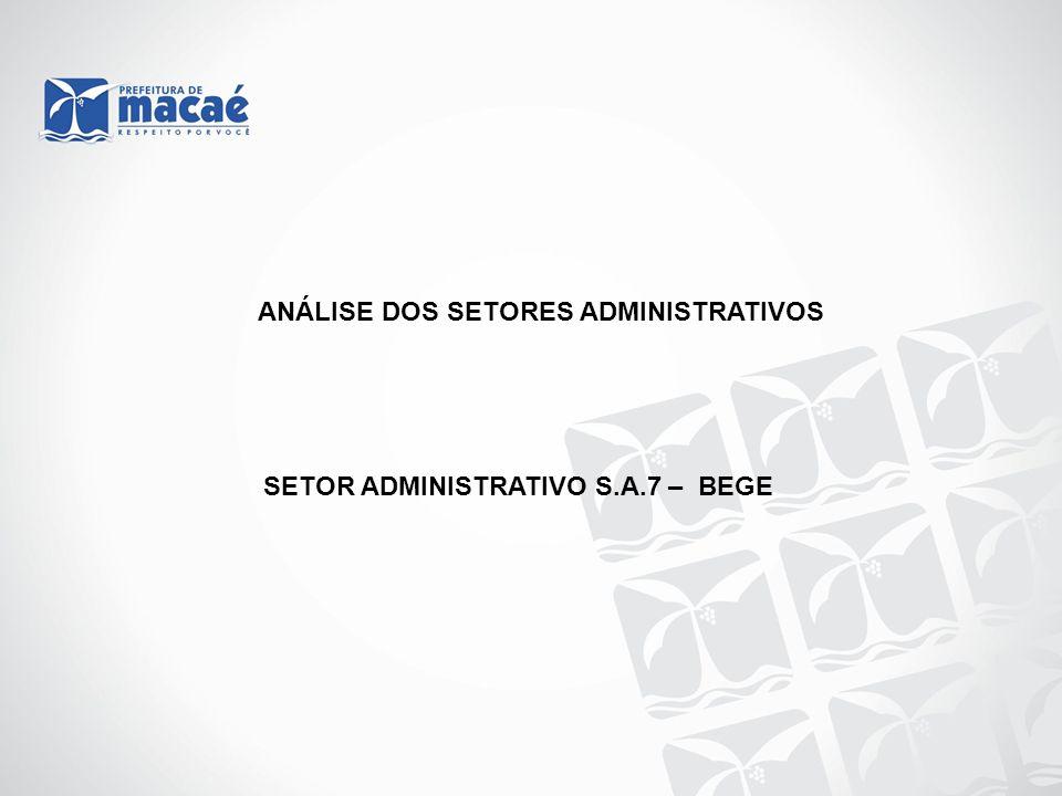 ANÁLISE DOS SETORES ADMINISTRATIVOS SETOR ADMINISTRATIVO S.A.7 – BEGE