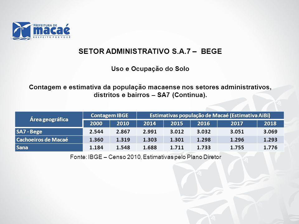 Uso e Ocupação do Solo Contagem e estimativa da população macaense nos setores administrativos, distritos e bairros – SA7 (Continua). Fonte: IBGE – Ce
