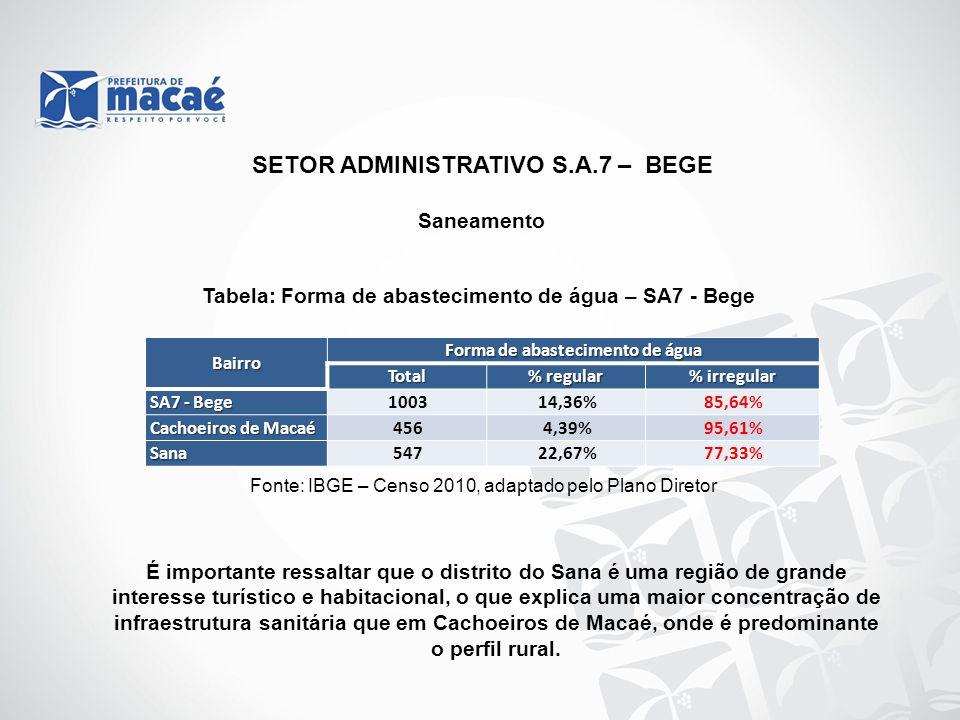 Saneamento Tabela: Forma de abastecimento de água – SA7 - Bege Fonte: IBGE – Censo 2010, adaptado pelo Plano Diretor É importante ressaltar que o dist