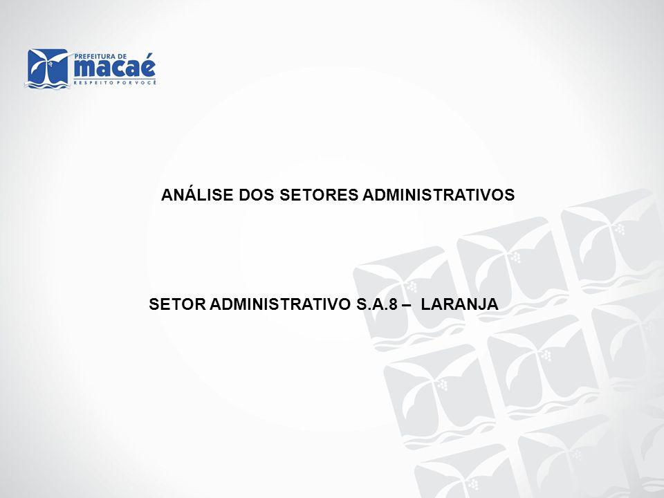 ANÁLISE DOS SETORES ADMINISTRATIVOS SETOR ADMINISTRATIVO S.A.8 – LARANJA