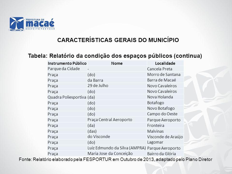 Tabela: Relatório da condição dos espaços públicos (continua) Instrumento PúblicoNomeLocalidade Parque da Cidade -Cancela Preta Praça(do) Morro de San