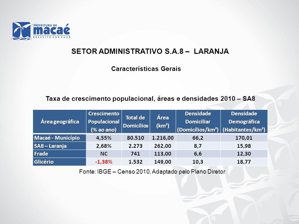 Taxa de crescimento populacional, áreas e densidades 2010 – SA8 Fonte: IBGE – Censo 2010, Adaptado pelo Plano Diretor SETOR ADMINISTRATIVO S.A.8 – LAR