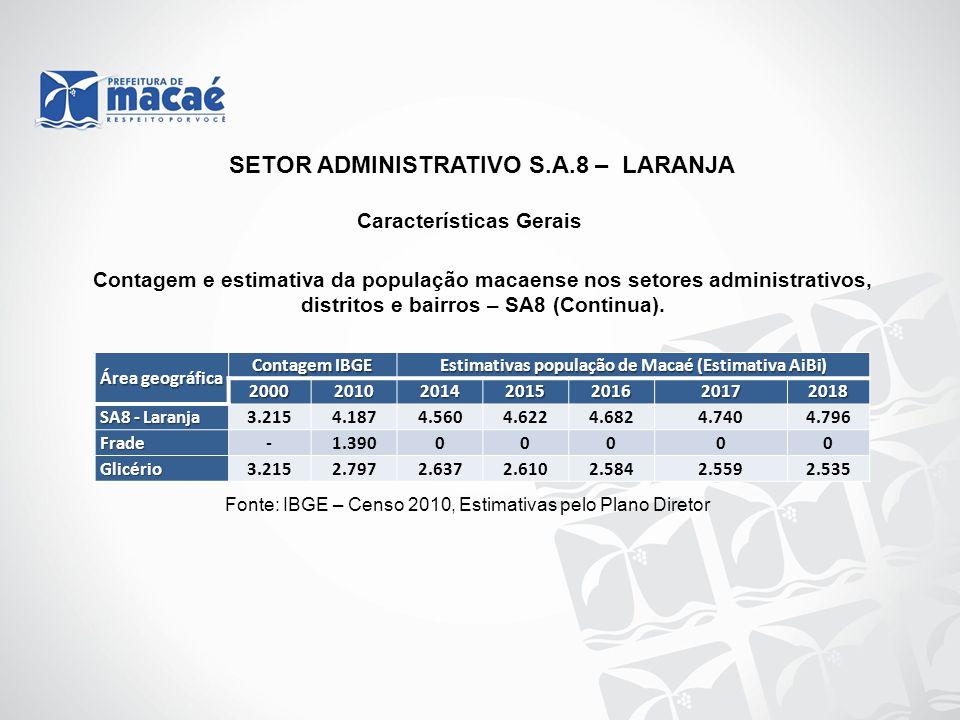 Contagem e estimativa da população macaense nos setores administrativos, distritos e bairros – SA8 (Continua). Fonte: IBGE – Censo 2010, Estimativas p
