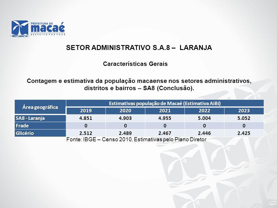 Contagem e estimativa da população macaense nos setores administrativos, distritos e bairros – SA8 (Conclusão). Fonte: IBGE – Censo 2010, Estimativas