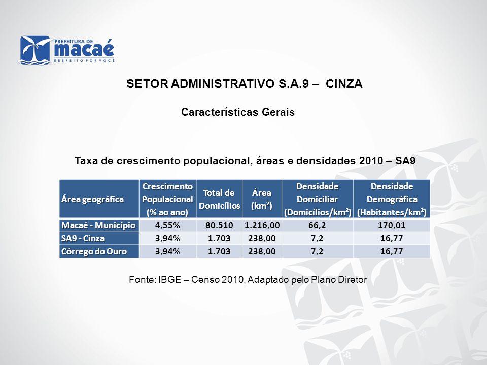 Taxa de crescimento populacional, áreas e densidades 2010 – SA9 Fonte: IBGE – Censo 2010, Adaptado pelo Plano Diretor SETOR ADMINISTRATIVO S.A.9 – CIN