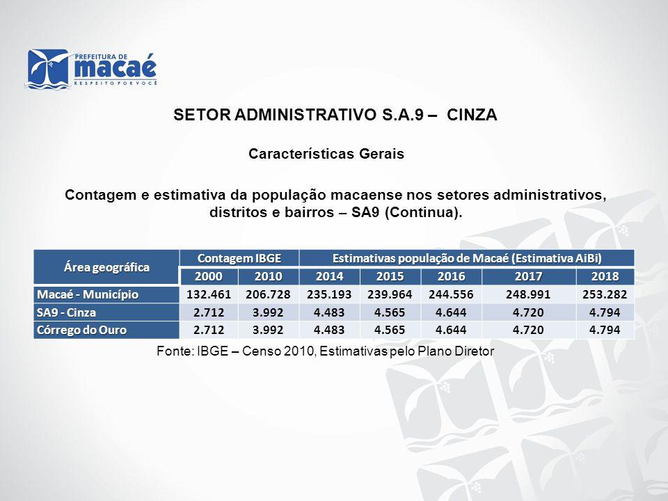 Contagem e estimativa da população macaense nos setores administrativos, distritos e bairros – SA9 (Continua). Fonte: IBGE – Censo 2010, Estimativas p