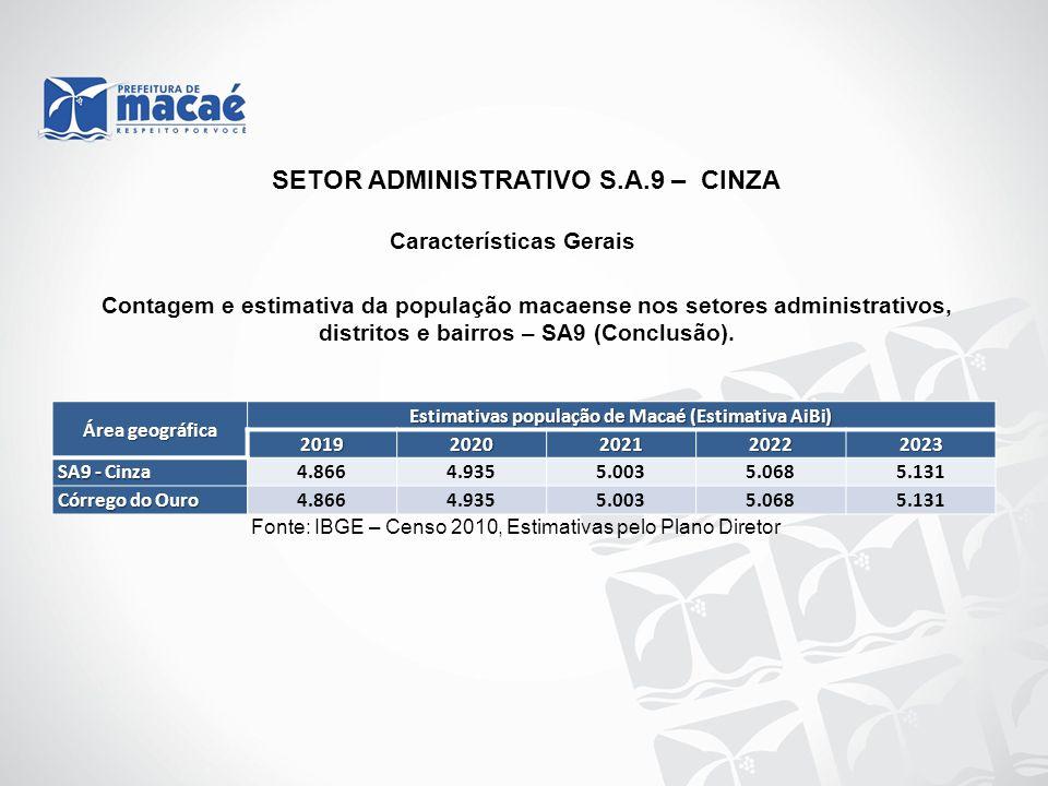 Contagem e estimativa da população macaense nos setores administrativos, distritos e bairros – SA9 (Conclusão). Fonte: IBGE – Censo 2010, Estimativas