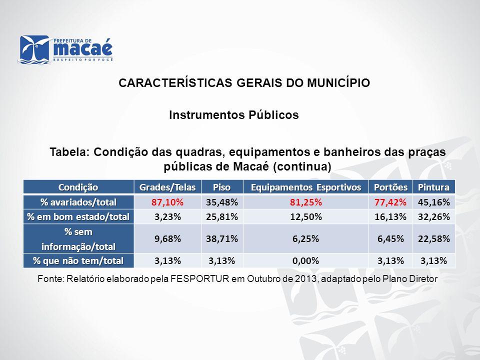 CondiçãoGrades/TelasPiso Equipamentos Esportivos PortõesPintura % avariados/total 87,10%35,48%81,25%77,42%45,16% % em bom estado/total 3,23%25,81%12,5