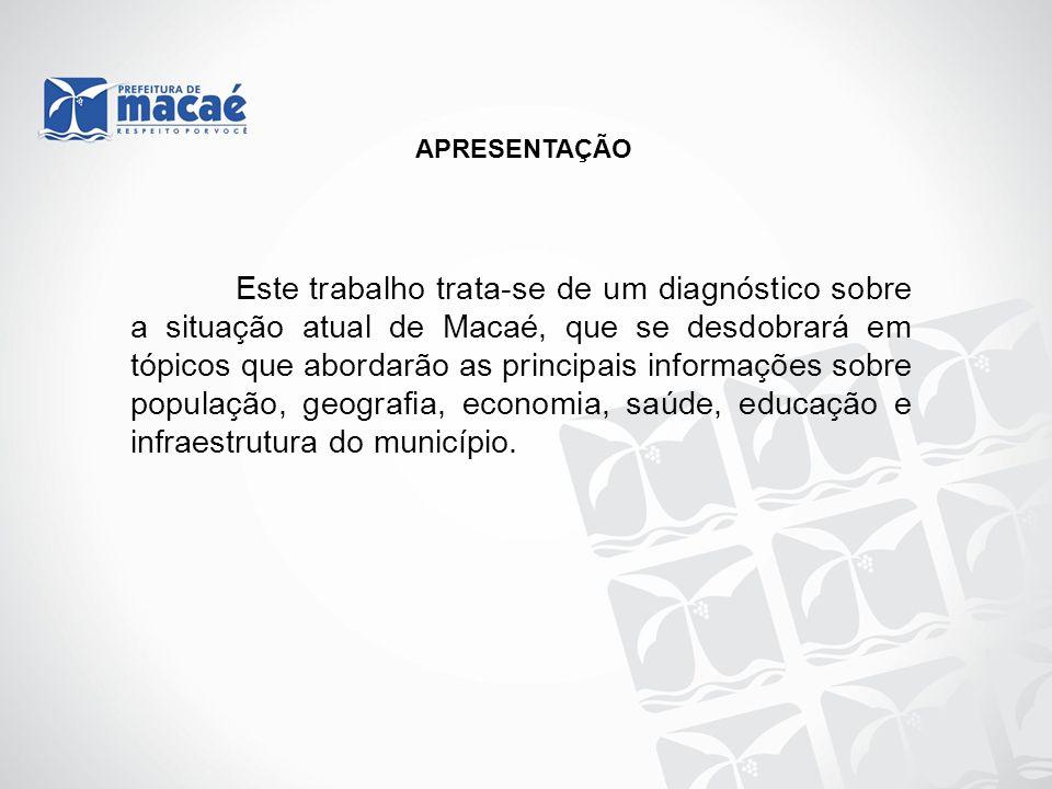 Uso e Ocupação do Solo Contagem e estimativa da população macaense nos setores administrativos, distritos e bairros – SA4 (Continua).