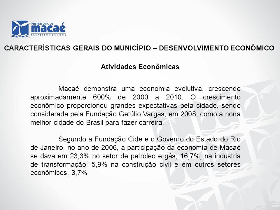 CARACTERÍSTICAS GERAIS DO MUNICÍPIO – DESENVOLVIMENTO ECONÔMICO Atividades Econômicas Macaé demonstra uma economia evolutiva, crescendo aproximadament