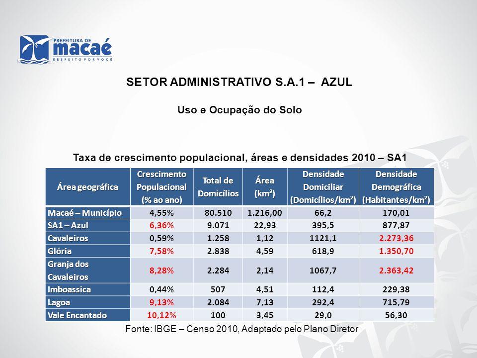 SETOR ADMINISTRATIVO S.A.1 – AZUL Uso e Ocupação do Solo Taxa de crescimento populacional, áreas e densidades 2010 – SA1 Área geográfica Crescimento P