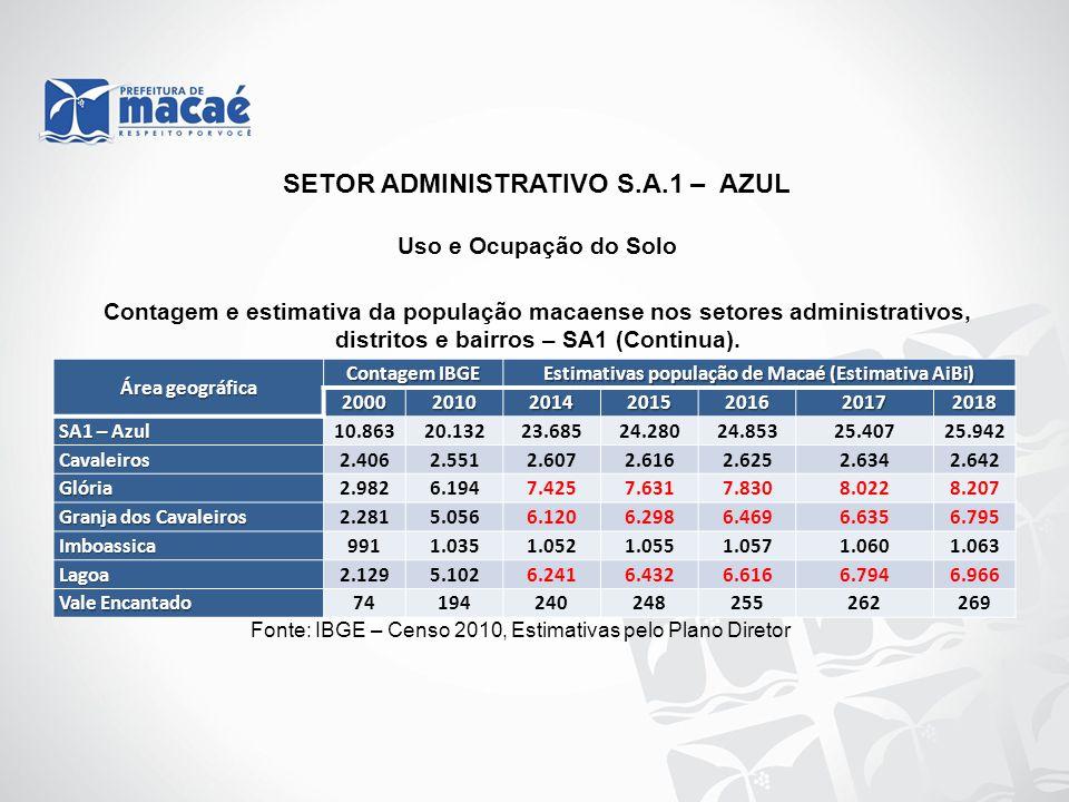 SETOR ADMINISTRATIVO S.A.1 – AZUL Uso e Ocupação do Solo Contagem e estimativa da população macaense nos setores administrativos, distritos e bairros