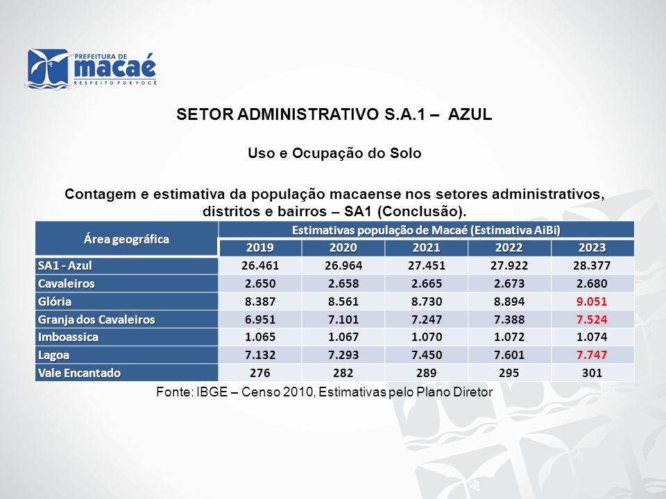 SETOR ADMINISTRATIVO S.A.1 – AZUL Uso e Ocupação do Solo Área geográfica Estimativas população de Macaé (Estimativa AiBi) 20192020202120222023 SA1 - A