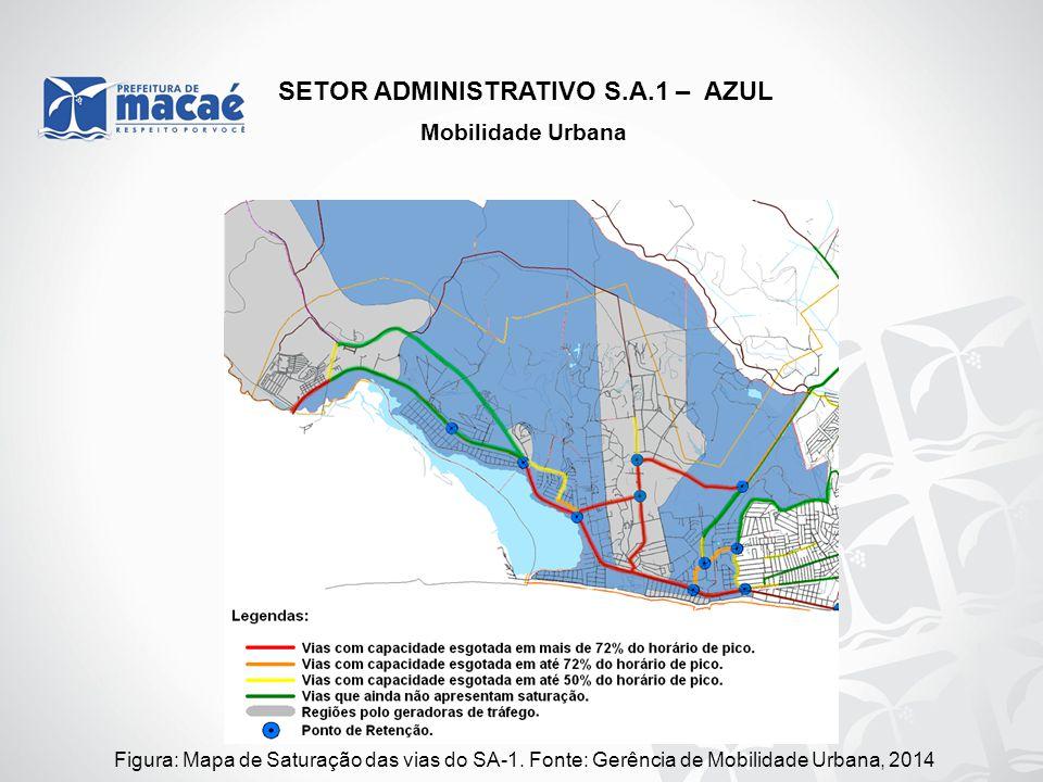SETOR ADMINISTRATIVO S.A.1 – AZUL Mobilidade Urbana Figura: Mapa de Saturação das vias do SA-1. Fonte: Gerência de Mobilidade Urbana, 2014