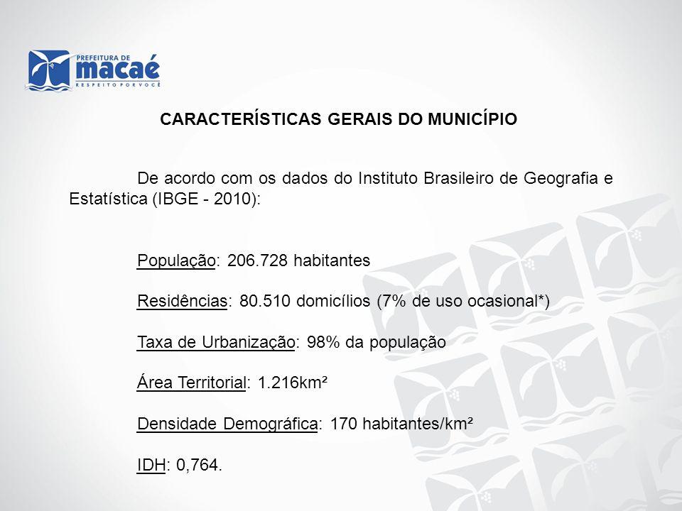 CondiçãoGrades/TelasPiso Equipamentos Esportivos PortõesPintura % avariados/total 87,10%35,48%81,25%77,42%45,16% % em bom estado/total 3,23%25,81%12,50%16,13%32,26% % sem informação/total 9,68%38,71%6,25%6,45%22,58% % que não tem/total 3,13% 0,00%3,13% Tabela: Condição das quadras, equipamentos e banheiros das praças públicas de Macaé (continua) Fonte: Relatório elaborado pela FESPORTUR em Outubro de 2013, adaptado pelo Plano Diretor Instrumentos Públicos CARACTERÍSTICAS GERAIS DO MUNICÍPIO