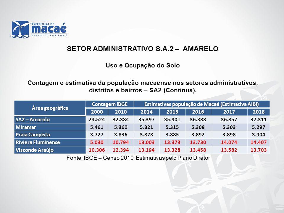 Uso e Ocupação do Solo Contagem e estimativa da população macaense nos setores administrativos, distritos e bairros – SA2 (Continua). Fonte: IBGE – Ce