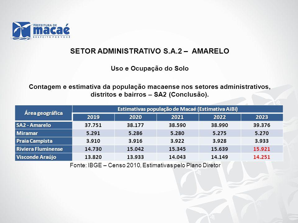 Uso e Ocupação do Solo Contagem e estimativa da população macaense nos setores administrativos, distritos e bairros – SA2 (Conclusão). Fonte: IBGE – C