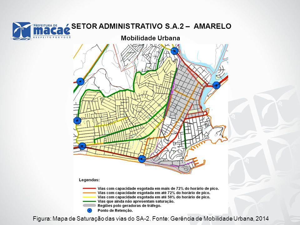 Mobilidade Urbana Figura: Mapa de Saturação das vias do SA-2. Fonte: Gerência de Mobilidade Urbana, 2014