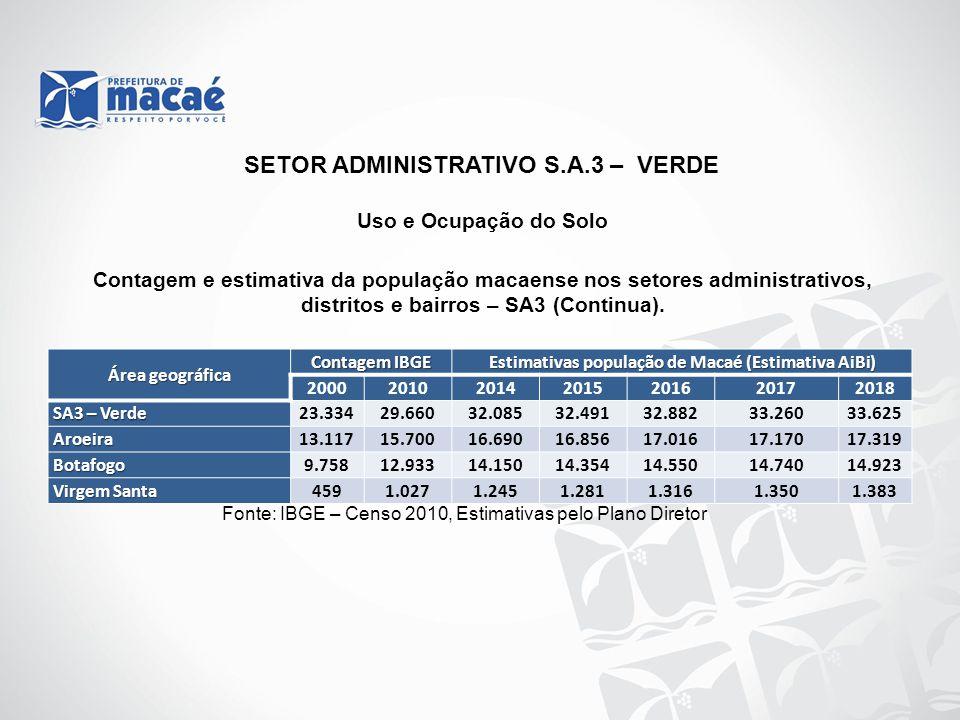 SETOR ADMINISTRATIVO S.A.3 – VERDE Uso e Ocupação do Solo Contagem e estimativa da população macaense nos setores administrativos, distritos e bairros