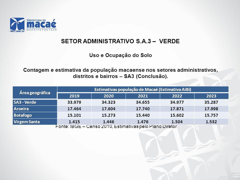 Uso e Ocupação do Solo Contagem e estimativa da população macaense nos setores administrativos, distritos e bairros – SA3 (Conclusão). Fonte: IBGE – C