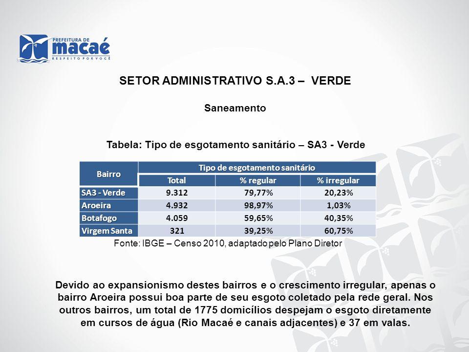 Saneamento Tabela: Tipo de esgotamento sanitário – SA3 - Verde Fonte: IBGE – Censo 2010, adaptado pelo Plano Diretor Devido ao expansionismo destes ba