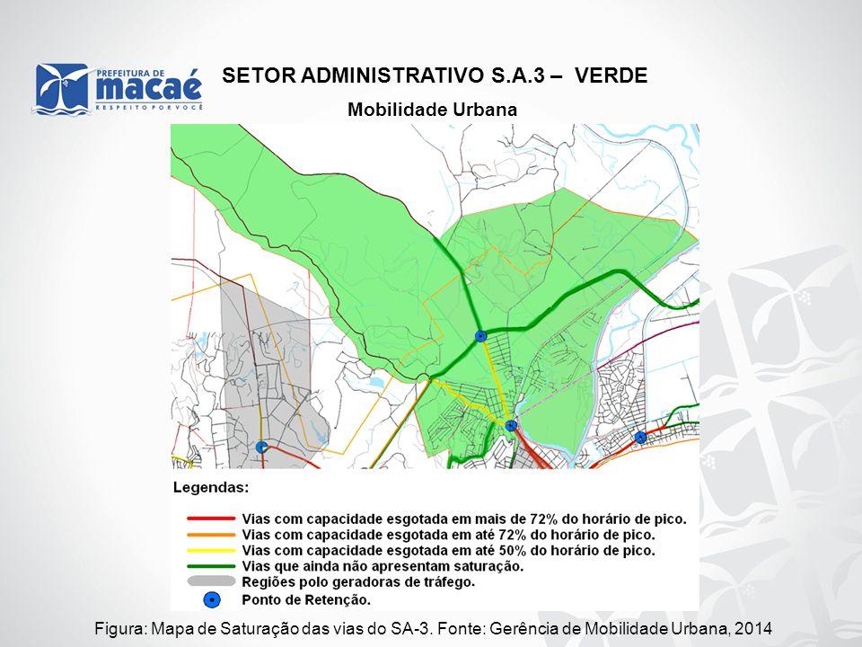 SETOR ADMINISTRATIVO S.A.3 – VERDE Mobilidade Urbana Figura: Mapa de Saturação das vias do SA-3. Fonte: Gerência de Mobilidade Urbana, 2014