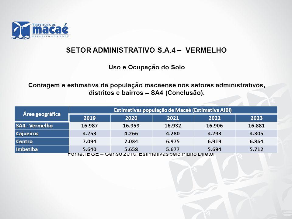Uso e Ocupação do Solo Contagem e estimativa da população macaense nos setores administrativos, distritos e bairros – SA4 (Conclusão). Fonte: IBGE – C
