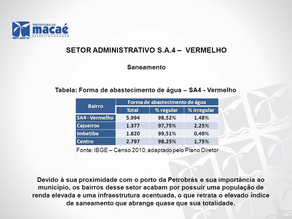 Saneamento Tabela: Forma de abastecimento de água – SA4 - Vermelho Fonte: IBGE – Censo 2010, adaptado pelo Plano Diretor Devido á sua proximidade com