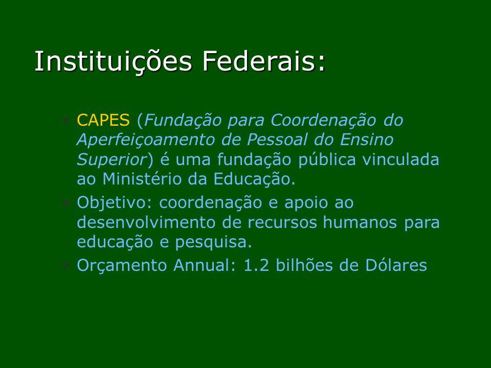 Instituições Federais: CAPES (Fundação para Coordenação do Aperfeiçoamento de Pessoal do Ensino Superior) é uma fundação pública vinculada ao Ministér