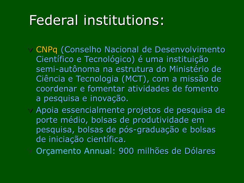 Federal institutions: Federal institutions: CNPq (Conselho Nacional de Desenvolvimento Científico e Tecnológico) é uma instituição semi-autônoma na estrutura do Ministério de Ciência e Tecnologia (MCT), com a missão de coordenar e fomentar atividades de fomento a pesquisa e inovação.