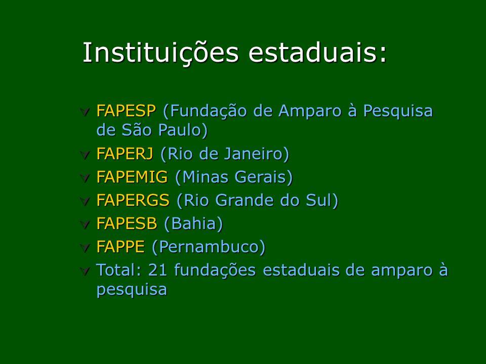 Instituições estaduais: Instituições estaduais: FAPESP (Fundação de Amparo à Pesquisa de São Paulo) FAPESP (Fundação de Amparo à Pesquisa de São Paulo) FAPERJ (Rio de Janeiro) FAPERJ (Rio de Janeiro) FAPEMIG (Minas Gerais) FAPEMIG (Minas Gerais) FAPERGS (Rio Grande do Sul) FAPERGS (Rio Grande do Sul) FAPESB (Bahia) FAPESB (Bahia) FAPPE (Pernambuco) FAPPE (Pernambuco) Total: 21 fundações estaduais de amparo à pesquisa Total: 21 fundações estaduais de amparo à pesquisa