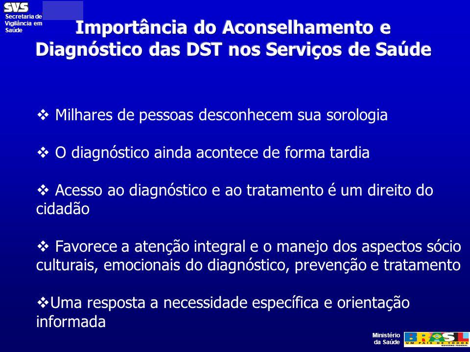 Ministério da Saúde Secretaria de Vigilância em Saúde Momento educativo Responder as perguntas dos usuários.