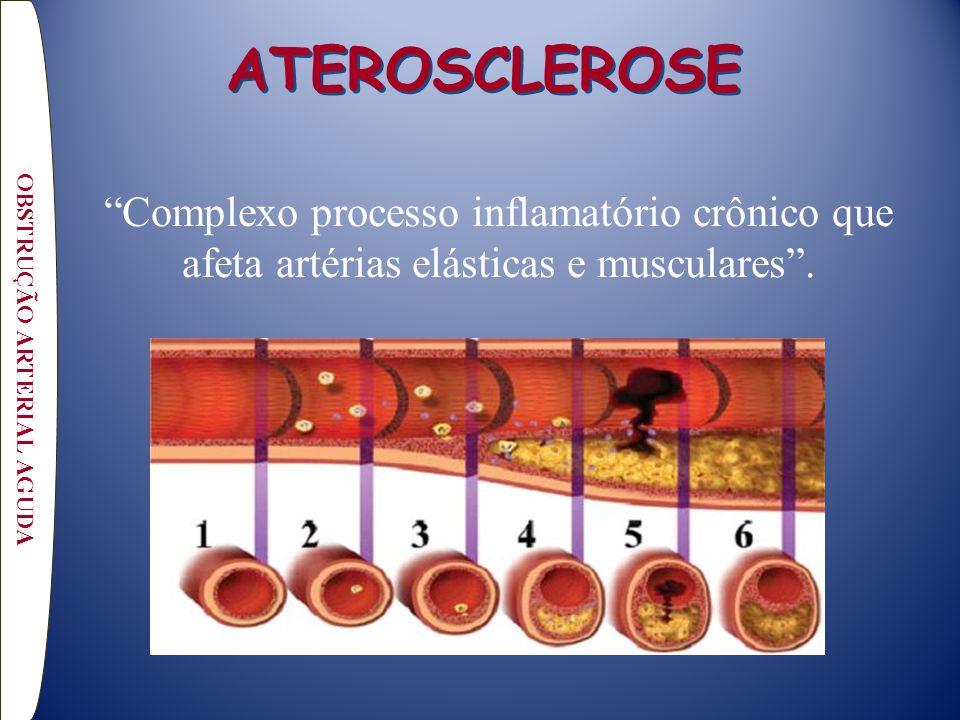 ATEROSCLEROSE Complexo processo inflamatório crônico que afeta artérias elásticas e musculares.