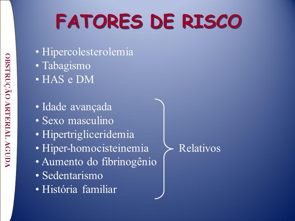 FATORES DE RISCO Hipercolesterolemia Tabagismo HAS e DM Idade avançada Sexo masculino Hipertrigliceridemia Hiper-homocisteinemia Relativos Aumento do fibrinogênio Sedentarismo História familiar OBSTRUÇÃO ARTERIAL AGUDA