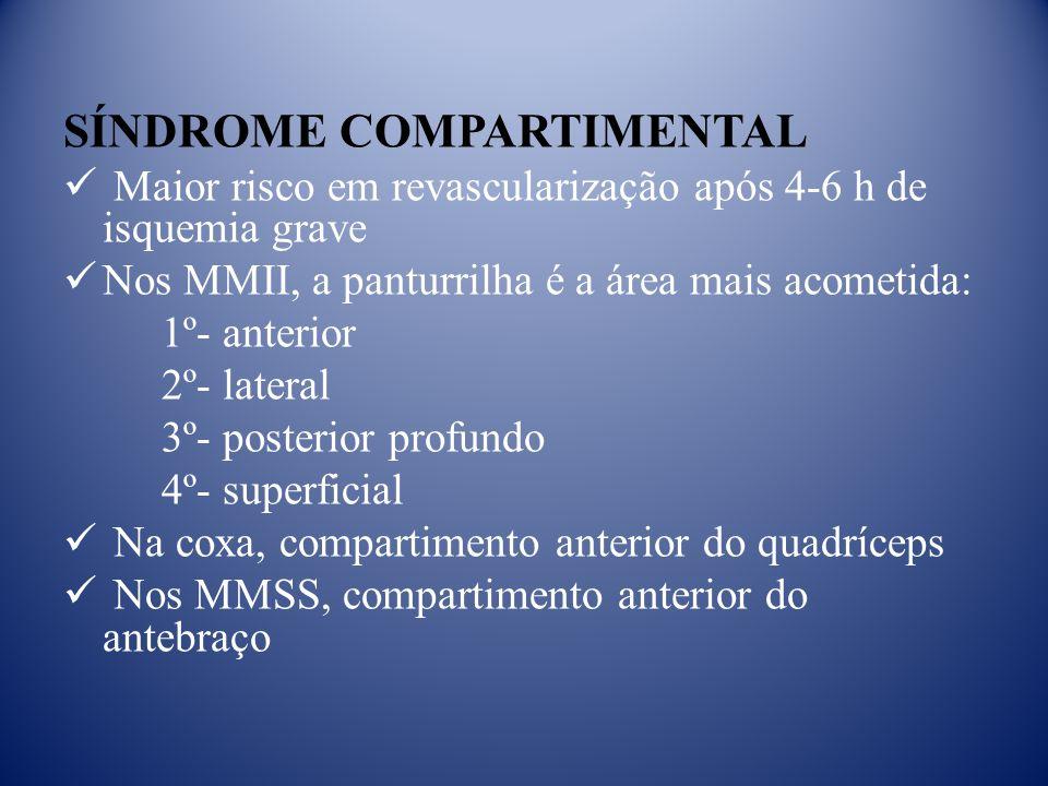 SÍNDROME COMPARTIMENTAL Maior risco em revascularização após 4-6 h de isquemia grave Nos MMII, a panturrilha é a área mais acometida: 1º- anterior 2º- lateral 3º- posterior profundo 4º- superficial Na coxa, compartimento anterior do quadríceps Nos MMSS, compartimento anterior do antebraço