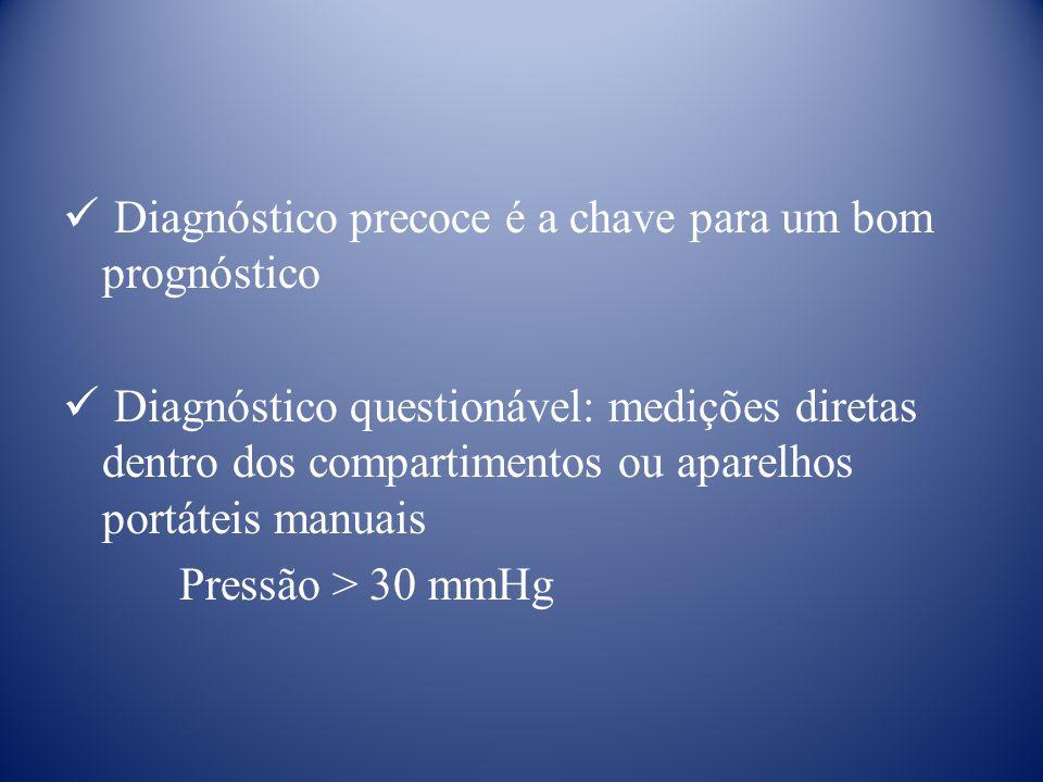 Diagnóstico precoce é a chave para um bom prognóstico Diagnóstico questionável: medições diretas dentro dos compartimentos ou aparelhos portáteis manuais Pressão > 30 mmHg