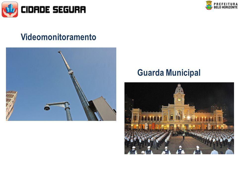 Videomonitoramento Guarda Municipal