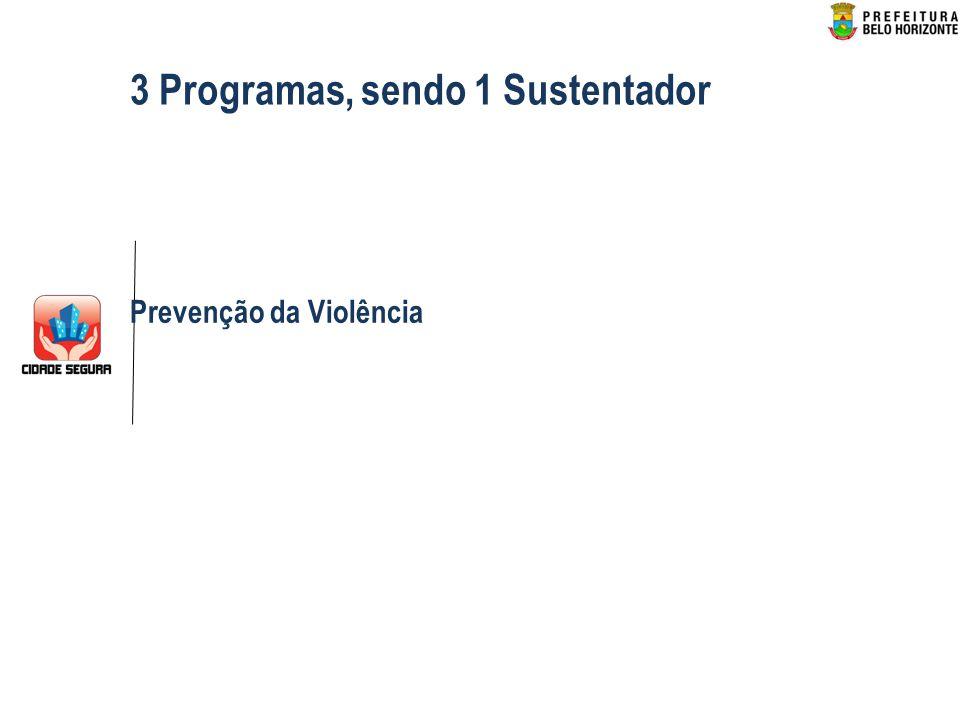 Prevenção da Violência 3 Programas, sendo 1 Sustentador