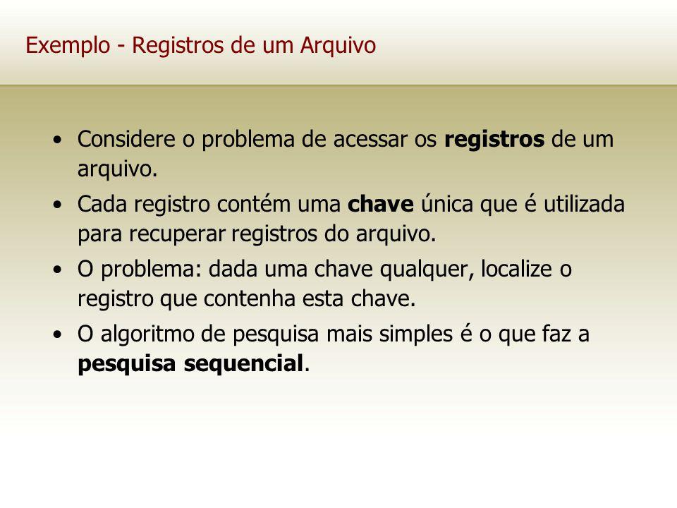 Exemplo - Registros de um Arquivo Considere o problema de acessar os registros de um arquivo. Cada registro contém uma chave única que é utilizada par