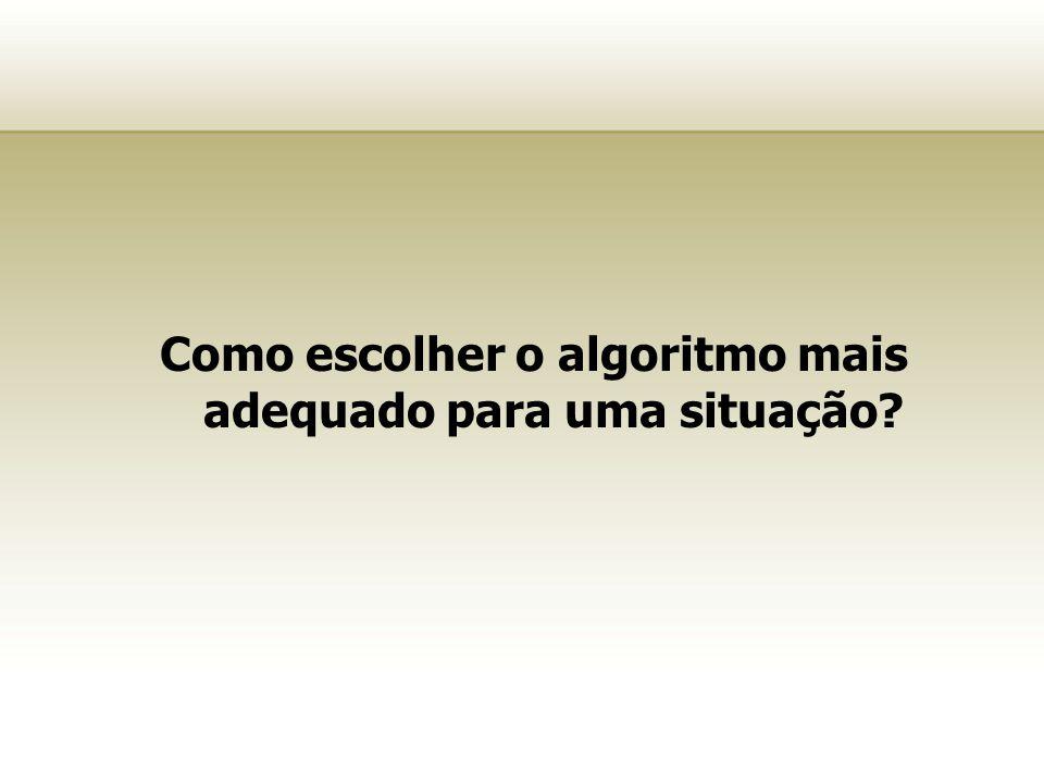Análise de Algoritmos Analisar um algoritmo consiste em verificar: Tempo de Execução Espaço em disco ocupado Esta análise é necessária para escolher o algoritmo mais adequado para resolver um dado problema.
