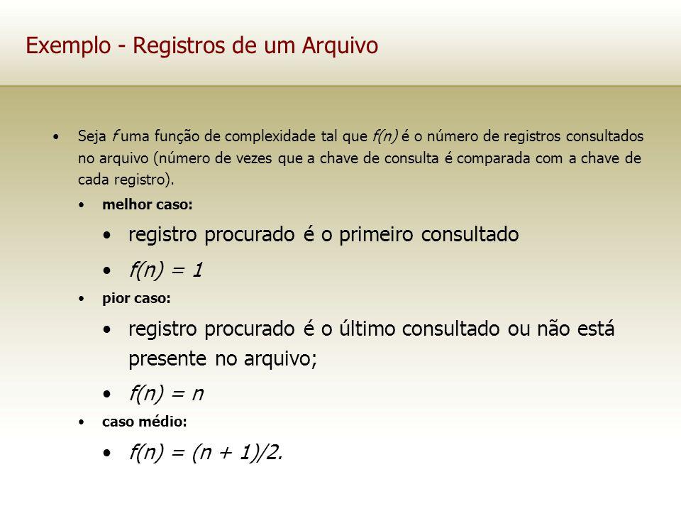 Exemplo - Registros de um Arquivo Seja f uma função de complexidade tal que f(n) é o número de registros consultados no arquivo (número de vezes que a