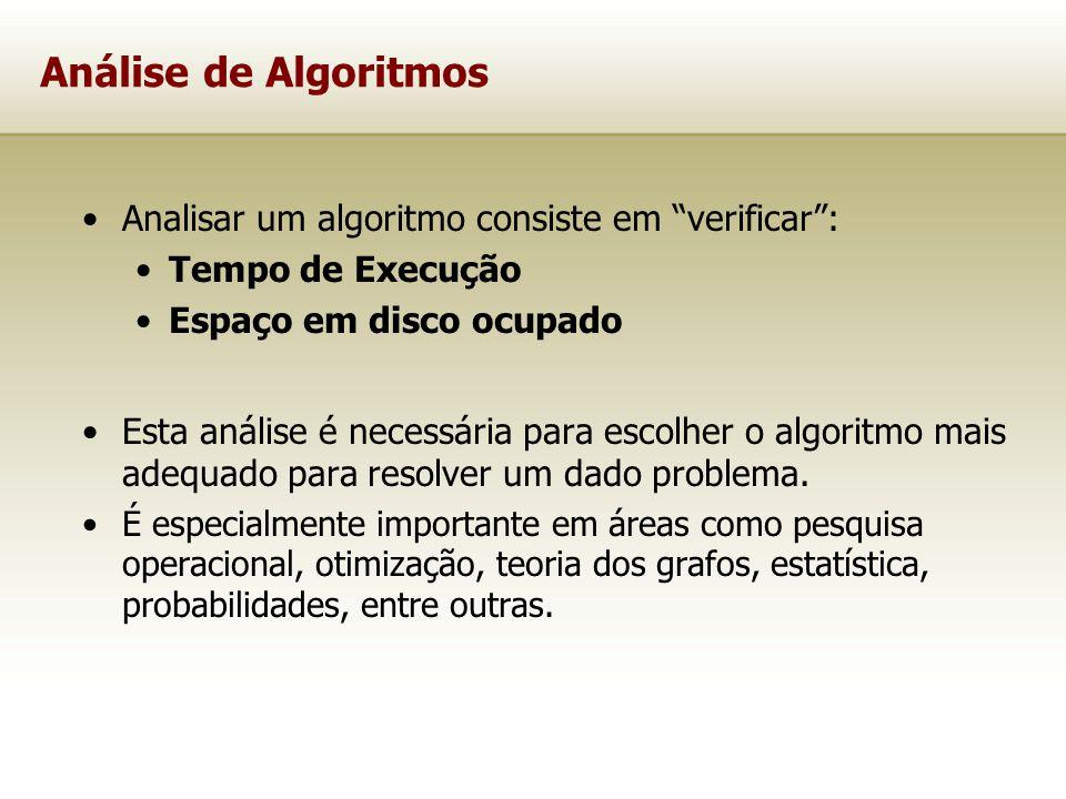 Análise de Algoritmos Analisar um algoritmo consiste em verificar: Tempo de Execução Espaço em disco ocupado Esta análise é necessária para escolher o