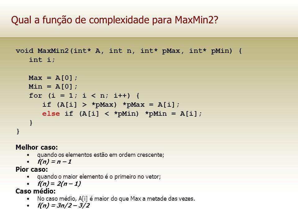 Qual a função de complexidade para MaxMin2? Melhor caso: quando os elementos estão em ordem crescente; f(n) = n – 1 Pior caso: quando o maior elemento