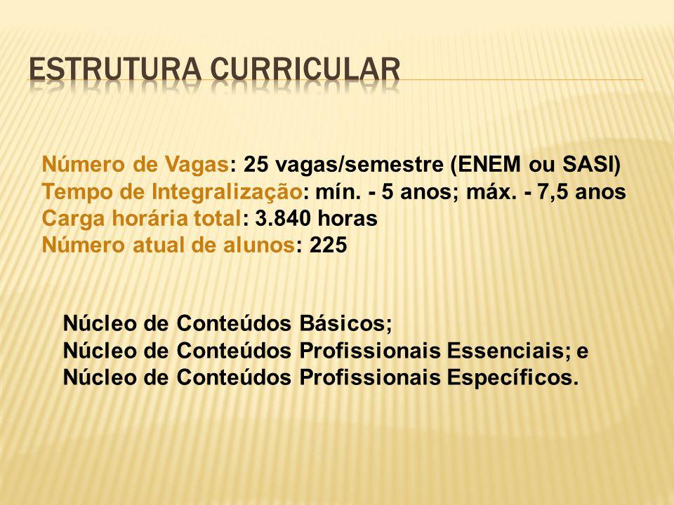 Número de Vagas: 25 vagas/semestre (ENEM ou SASI) Tempo de Integralização: mín. - 5 anos; máx. - 7,5 anos Carga horária total: 3.840 horas Número atua