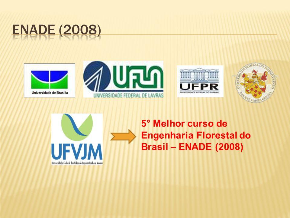 5° Melhor curso de Engenharia Florestal do Brasil – ENADE (2008)