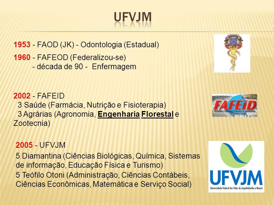 2002 - FAFEID 3 Saúde (Farmácia, Nutrição e Fisioterapia) 3 Agrárias (Agronomia, Engenharia Florestal e Zootecnia) 5 Diamantina (Ciências Biológicas,